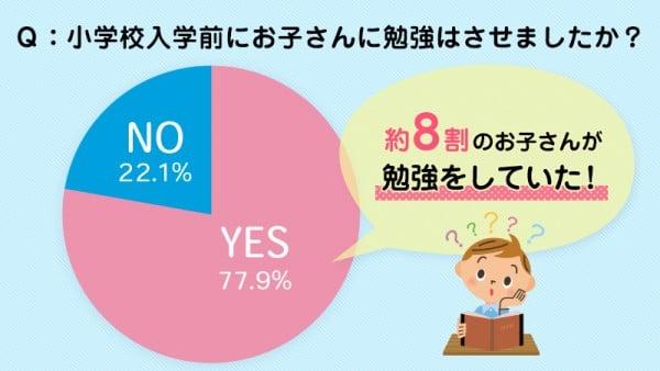 z%e4%bc%9a%e3%82%b0%e3%83%a9%e3%83%95