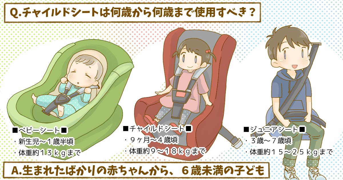 チャイルドシート②