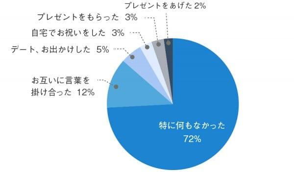 graph_Q3