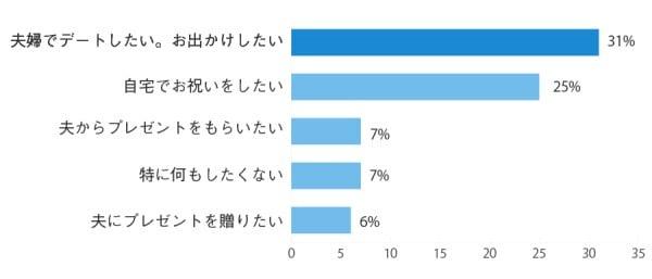 graph_Q5