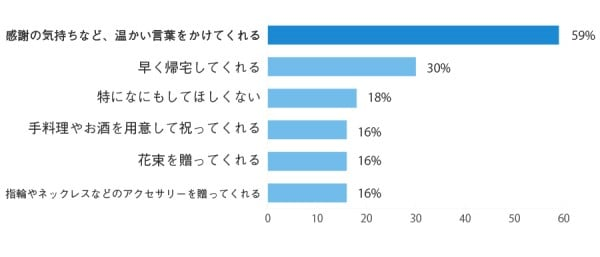 graph_Q6